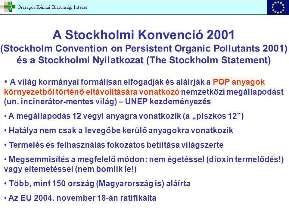 A Stockholmi Konvenció 2001
