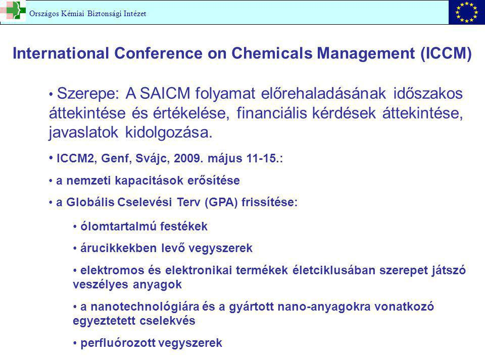 International Conference on Chemicals Management (ICCM)