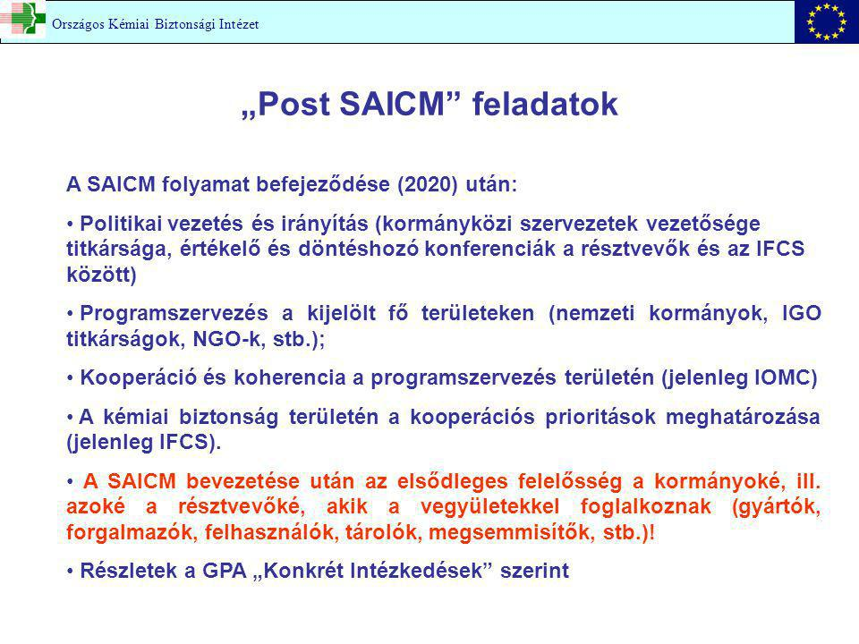 """Post SAICM feladatok"