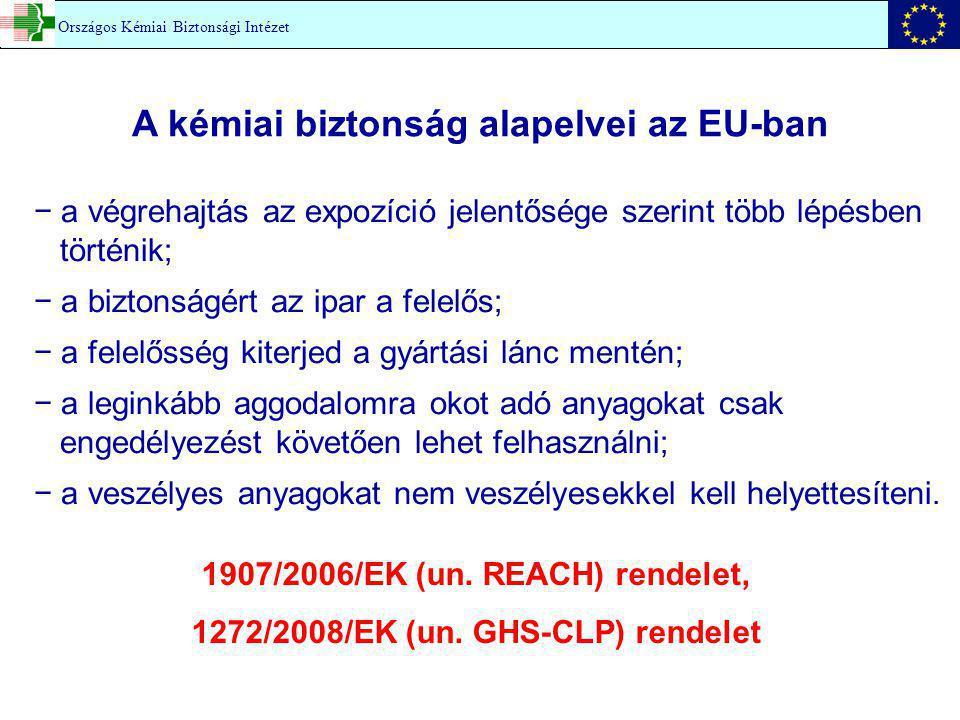 A kémiai biztonság alapelvei az EU-ban