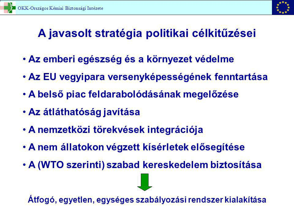 A javasolt stratégia politikai célkitűzései