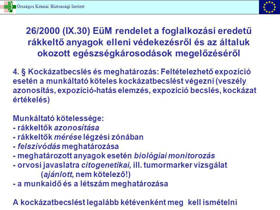 Országos Kémiai Biztonsági Intézet