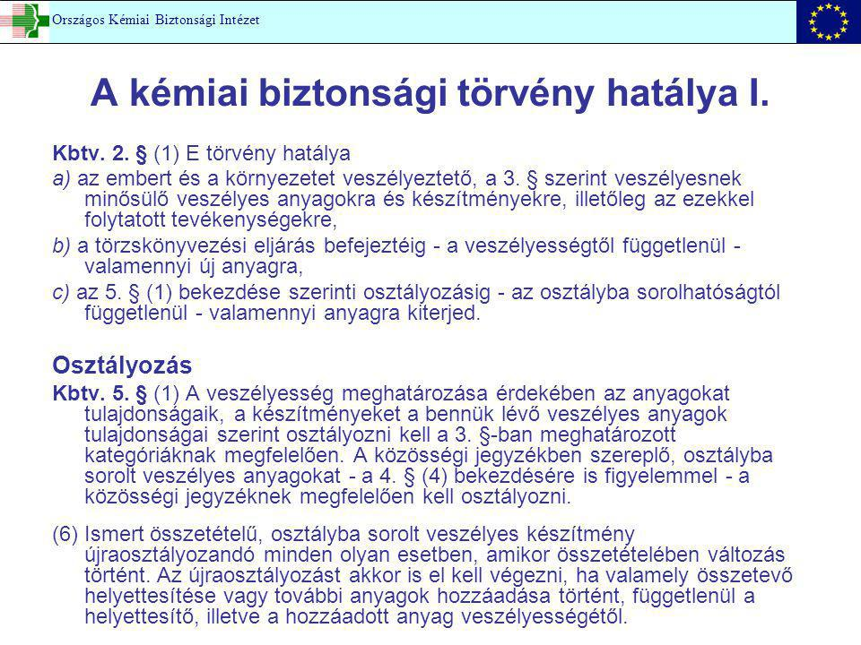 A kémiai biztonsági törvény hatálya I.