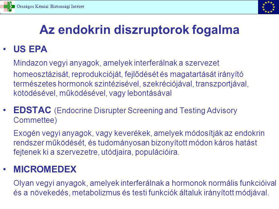 Az endokrin diszruptorok fogalma