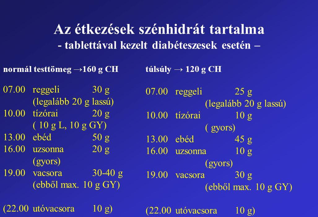 Az étkezések szénhidrát tartalma - tablettával kezelt diabéteszesek esetén –