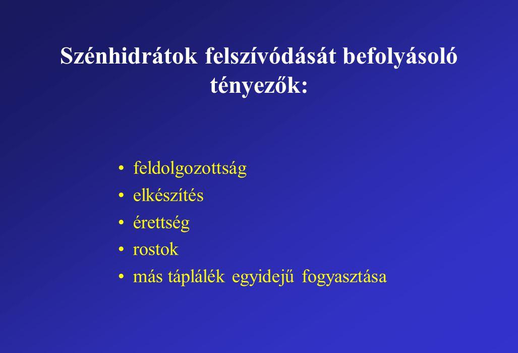 Szénhidrátok felszívódását befolyásoló tényezők: