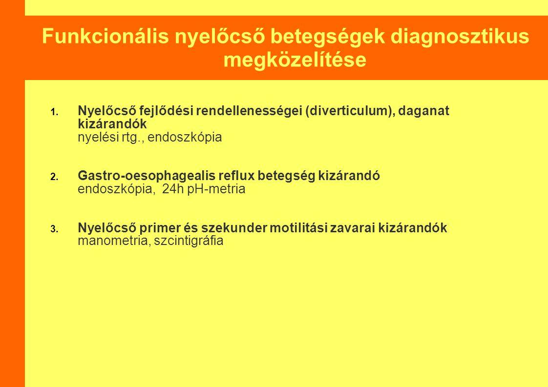 Funkcionális nyelőcső betegségek diagnosztikus megközelítése