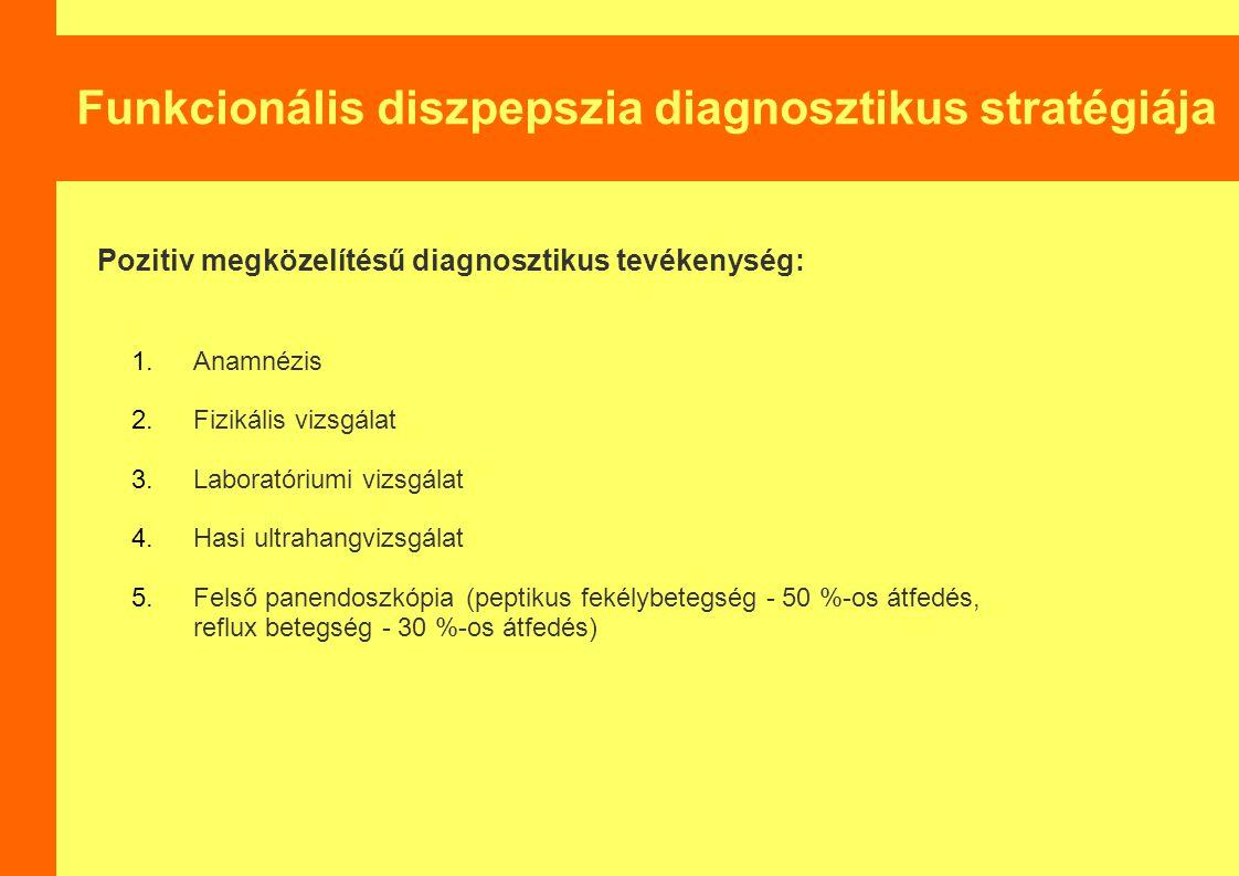 Funkcionális diszpepszia diagnosztikus stratégiája