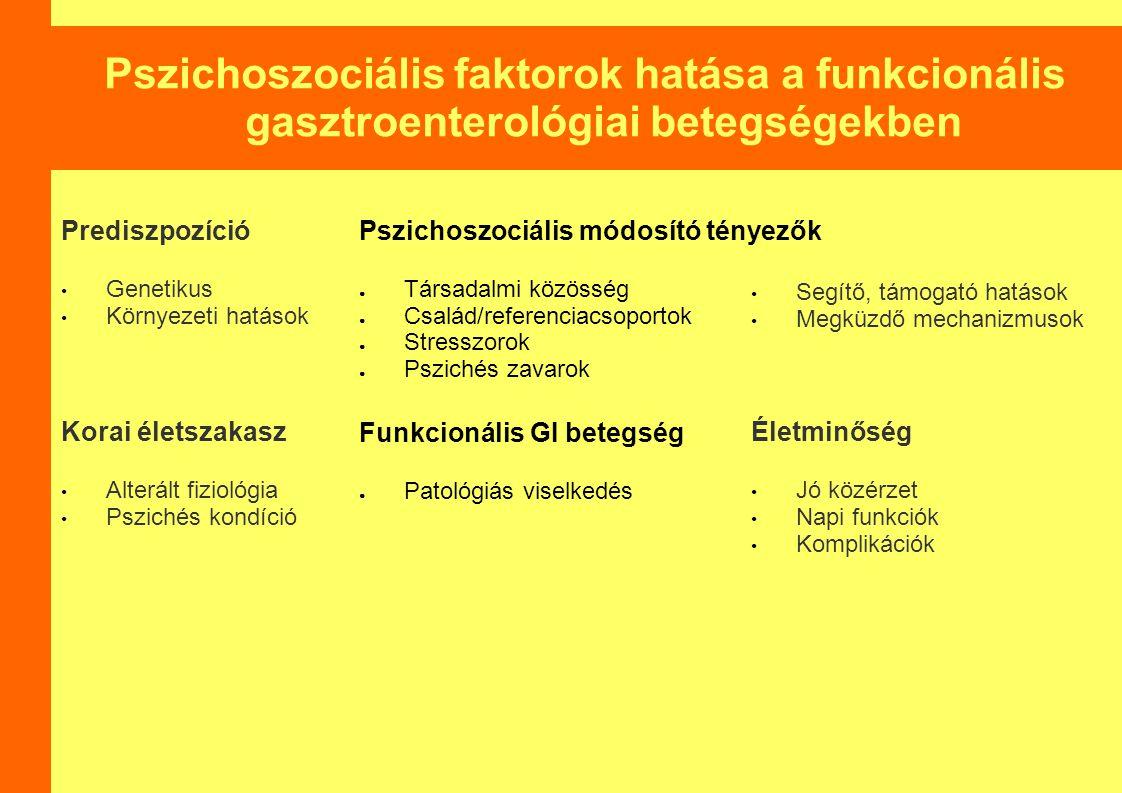 Pszichoszociális faktorok hatása a funkcionális gasztroenterológiai betegségekben