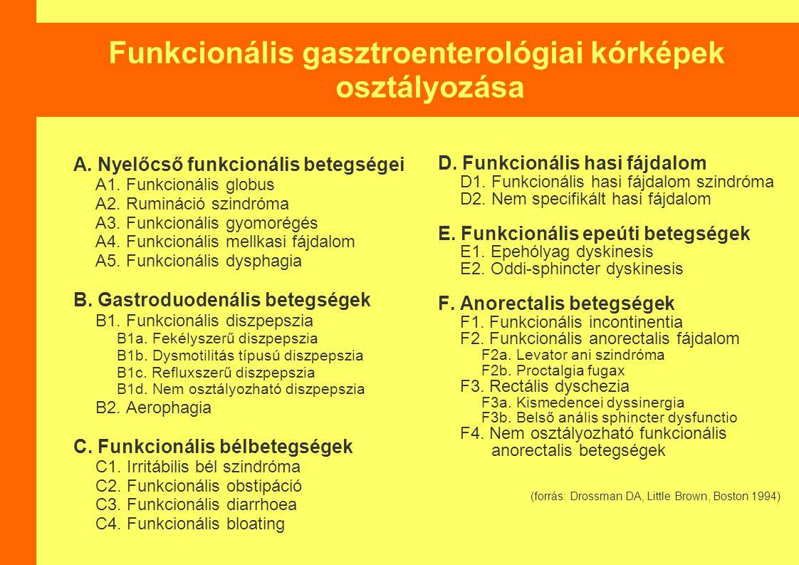 Funkcionális gasztroenterológiai kórképek osztályozása