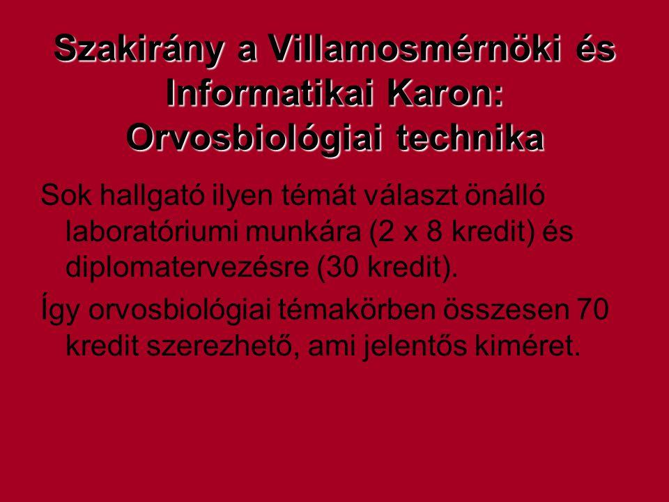 Szakirány a Villamosmérnöki és Informatikai Karon: Orvosbiológiai technika