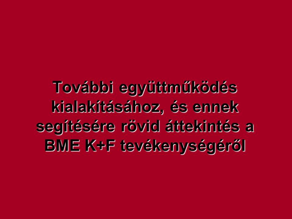 További együttműködés kialakításához, és ennek segítésére rövid áttekintés a BME K+F tevékenységéről
