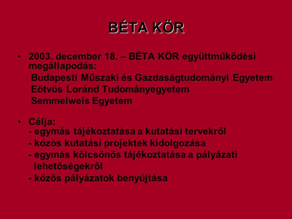 BÉTA KÖR 2003. december 18. – BÉTA KÖR együttműködési megállapodás: