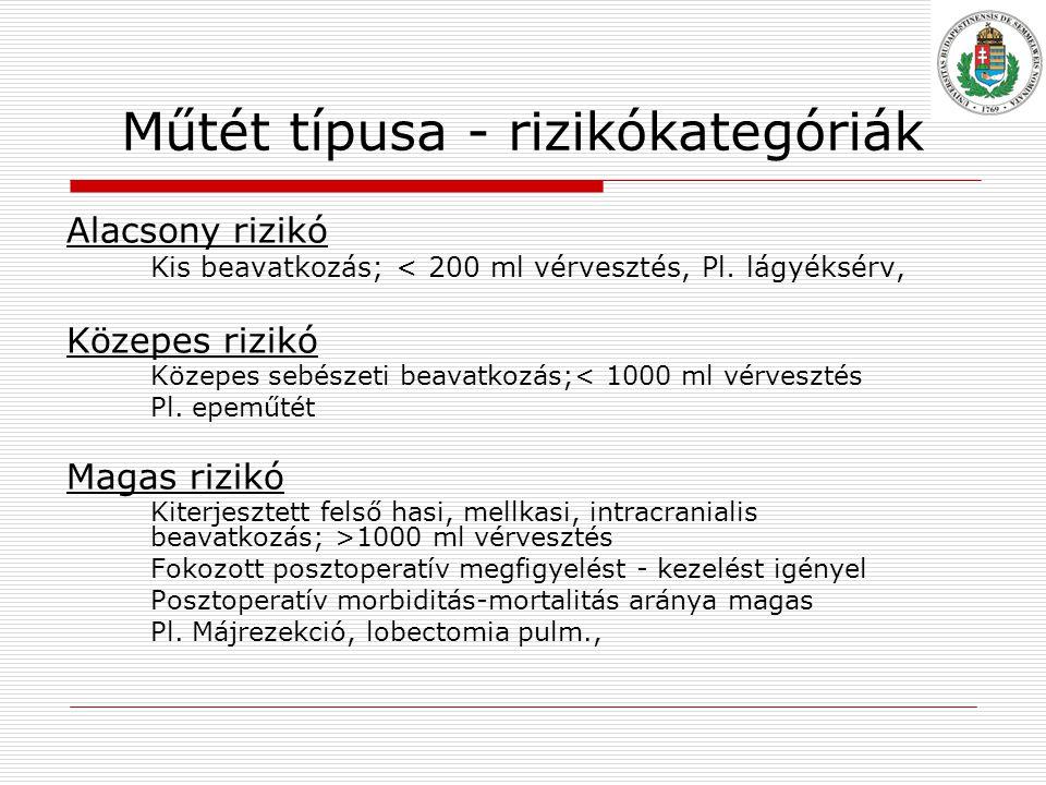 Műtét típusa - rizikókategóriák