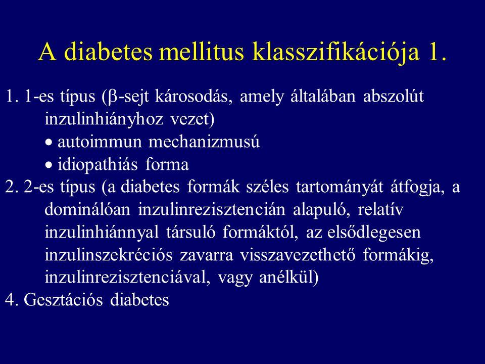 A diabetes mellitus klasszifikációja 1.