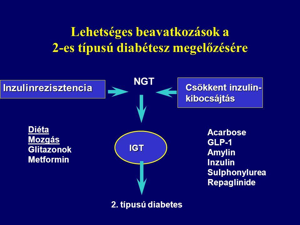 Lehetséges beavatkozások a 2-es típusú diabétesz megelőzésére