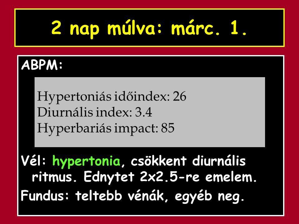 2 nap múlva: márc. 1. ABPM: Hypertoniás időindex: 26