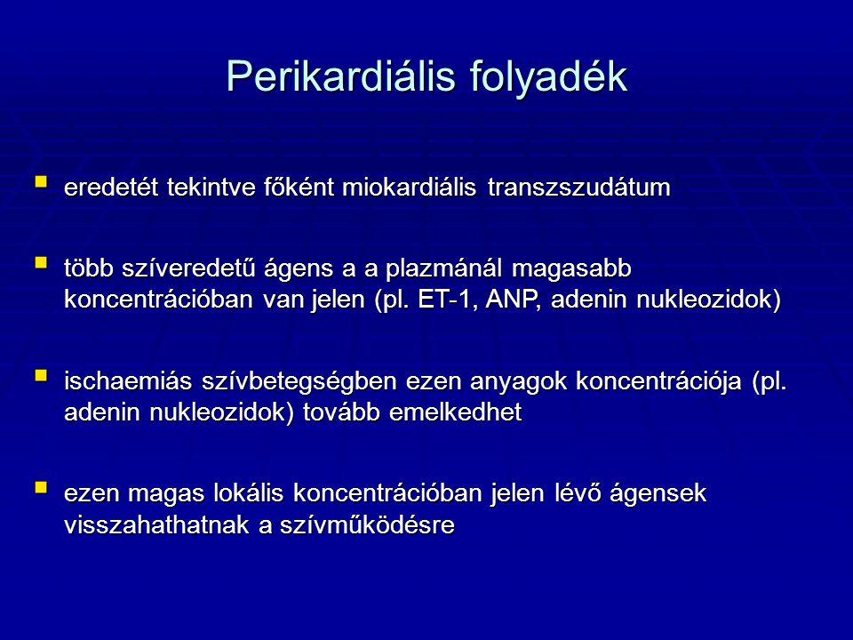 Perikardiális folyadék