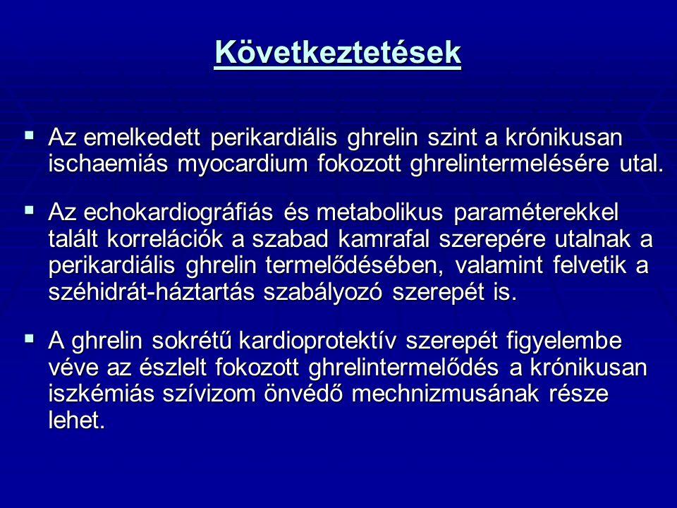 Következtetések Az emelkedett perikardiális ghrelin szint a krónikusan ischaemiás myocardium fokozott ghrelintermelésére utal.