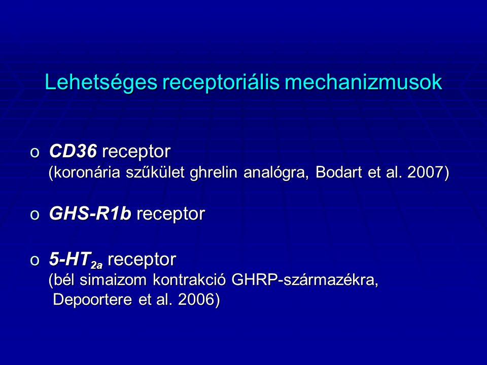 Lehetséges receptoriális mechanizmusok