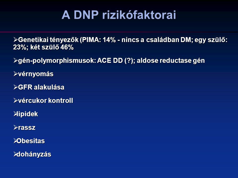 A DNP rizikófaktorai Genetikai tényezők (PIMA: 14% - nincs a családban DM; egy szülő: 23%; két szülő 46%