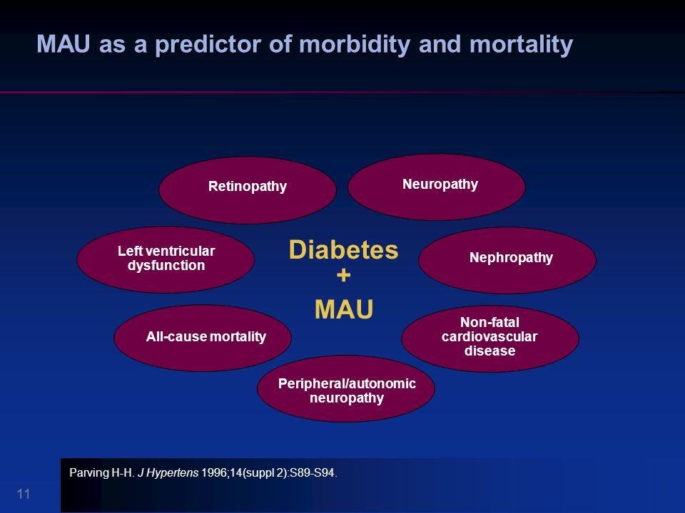 Diabetes + MAU MAU as a predictor of morbidity and mortality
