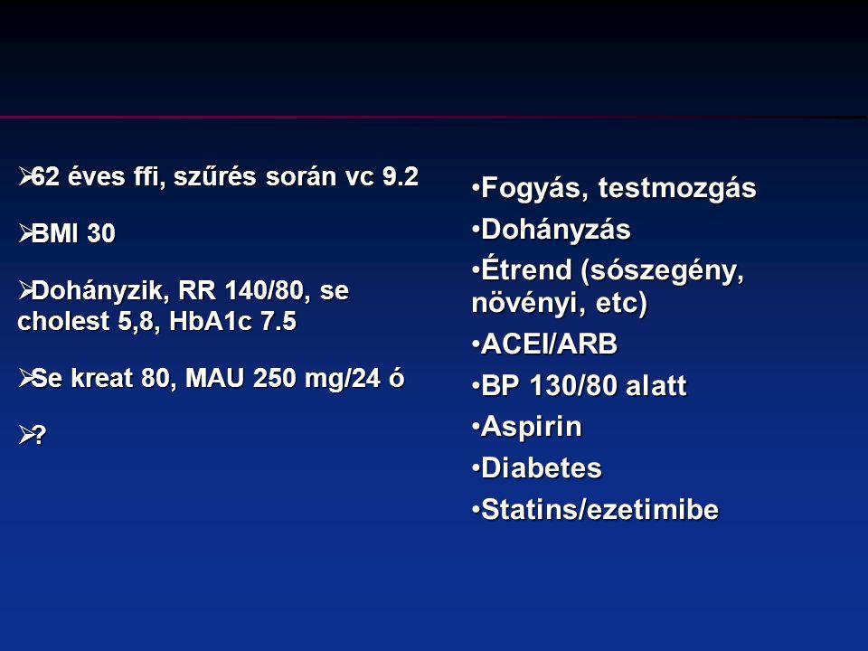 Étrend (sószegény, növényi, etc) ACEI/ARB BP 130/80 alatt Aspirin