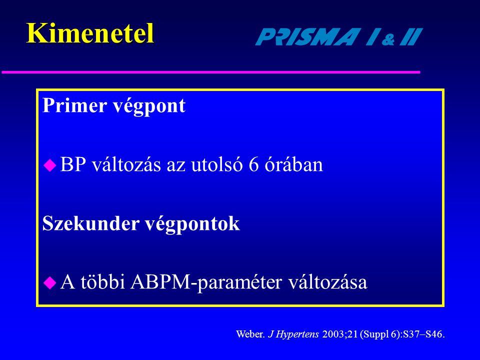 Kimenetel Primer végpont BP változás az utolsó 6 órában