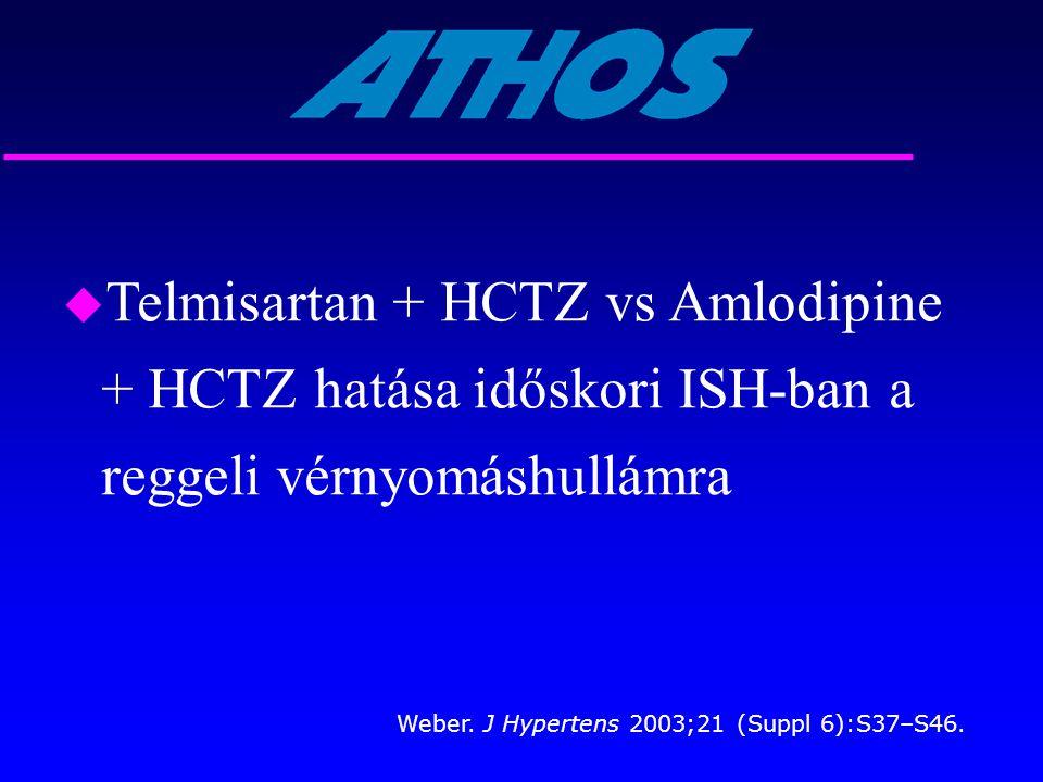 Telmisartan + HCTZ vs Amlodipine + HCTZ hatása időskori ISH-ban a reggeli vérnyomáshullámra