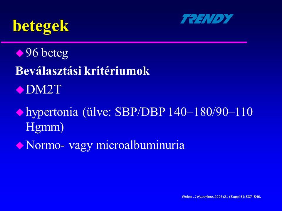 betegek DM2T 96 beteg Beválasztási kritériumok