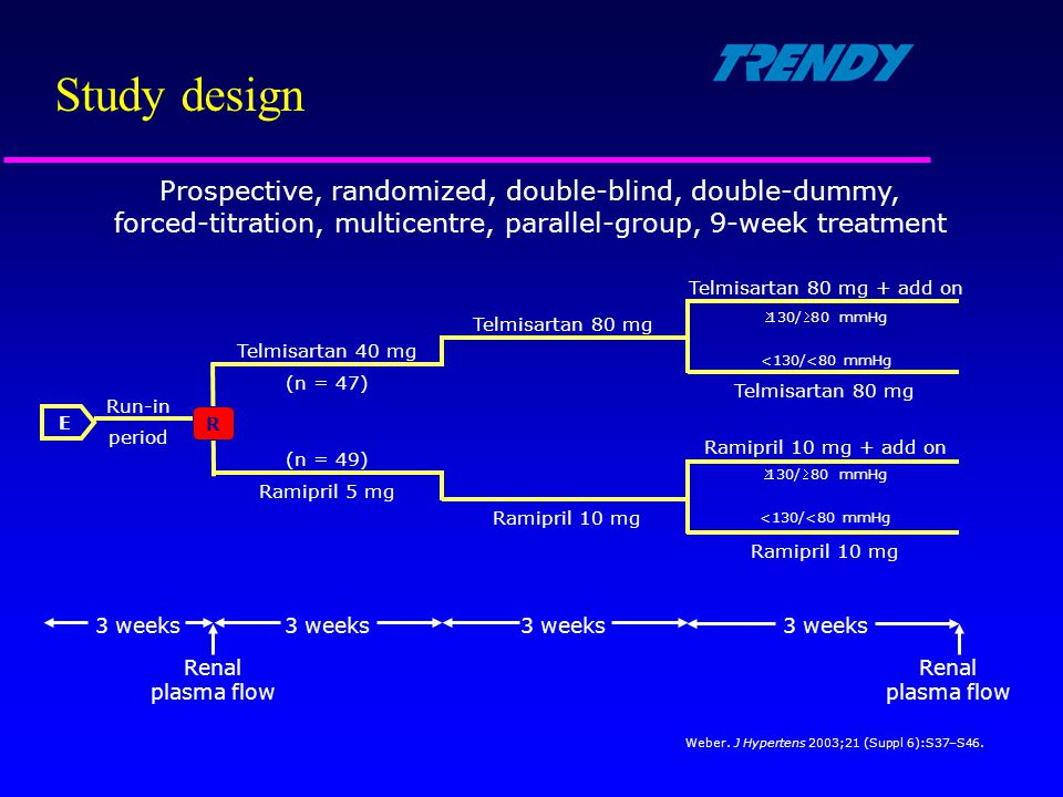 Study design Prospective, randomized, double-blind, double-dummy, forced-titration, multicentre, parallel-group, 9-week treatment.