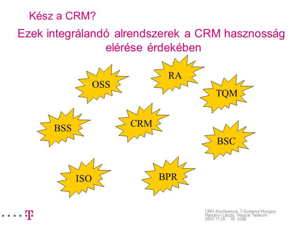 Ezek integrálandó alrendszerek a CRM hasznosság