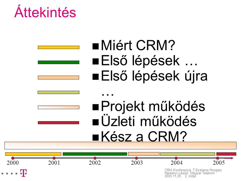 Áttekintés Miért CRM Első lépések … Első lépések újra …