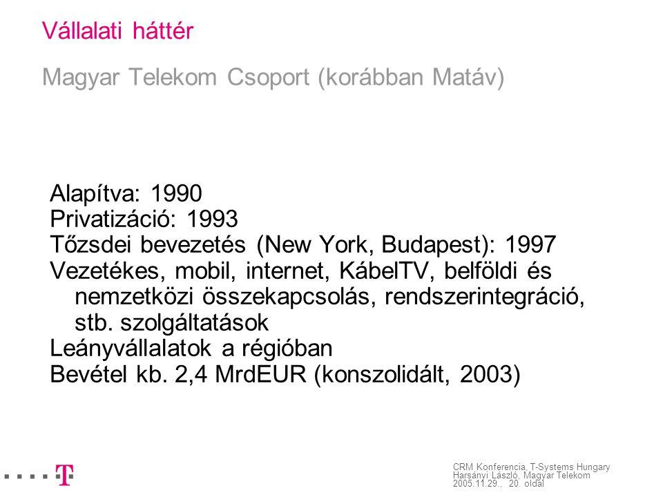 Vállalati háttér Magyar Telekom Csoport (korábban Matáv)