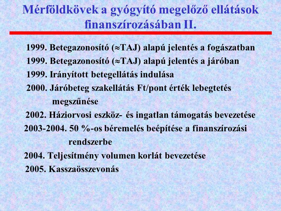 Mérföldkövek a gyógyító megelőző ellátások finanszírozásában II.
