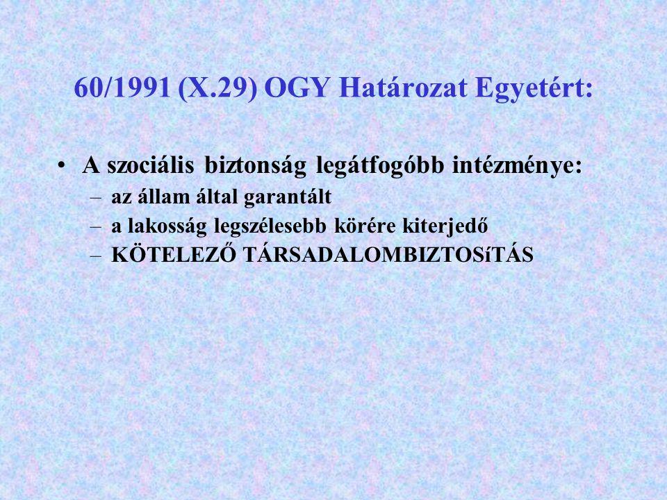 60/1991 (X.29) OGY Határozat Egyetért:
