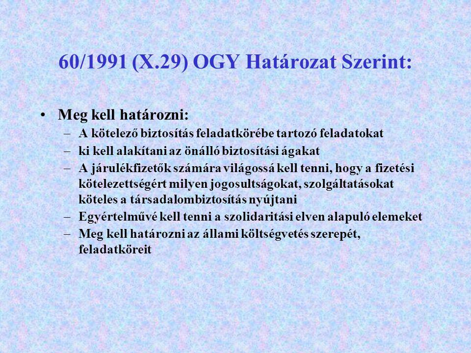 60/1991 (X.29) OGY Határozat Szerint: