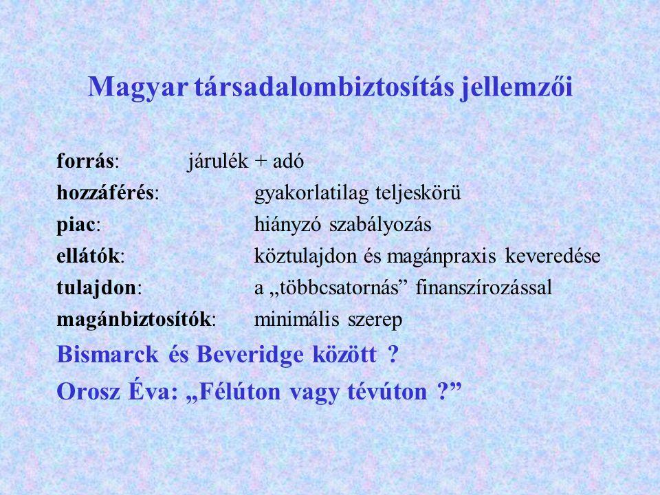 Magyar társadalombiztosítás jellemzői