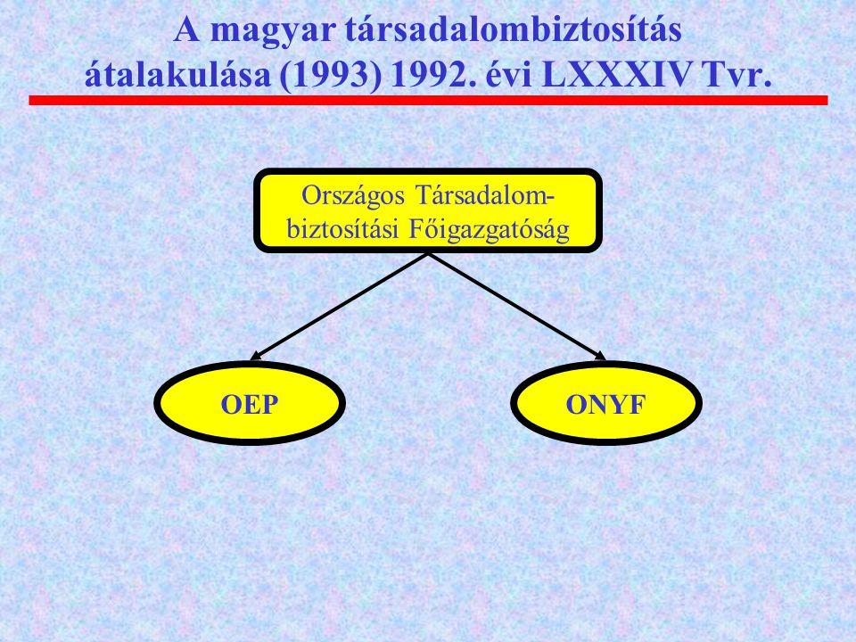 A magyar társadalombiztosítás átalakulása (1993) 1992. évi LXXXIV Tvr.