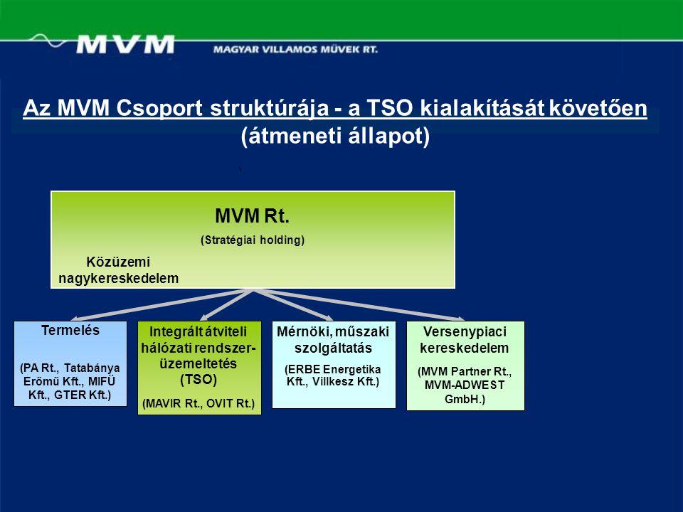 Az MVM Csoport struktúrája - a TSO kialakítását követően (átmeneti állapot)