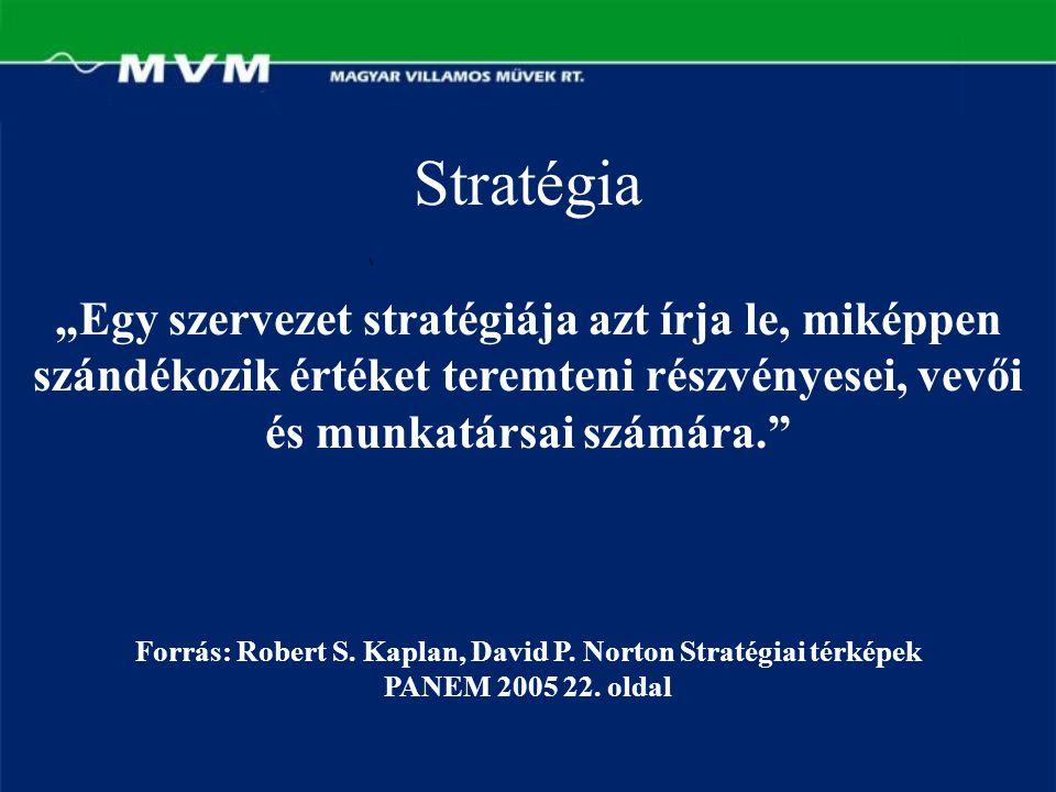 Forrás: Robert S. Kaplan, David P. Norton Stratégiai térképek