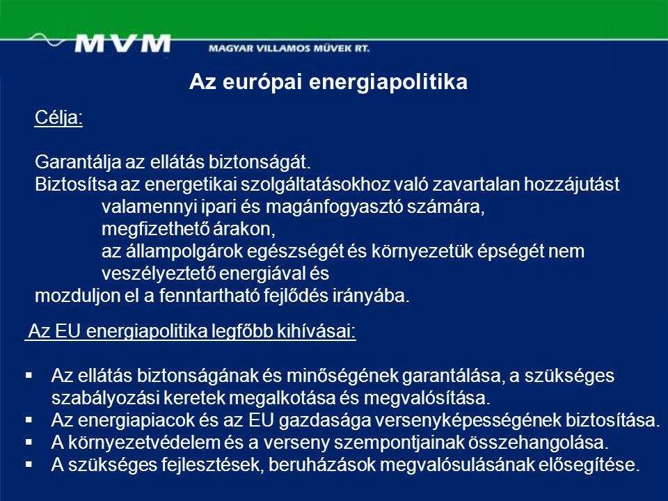 Az európai energiapolitika