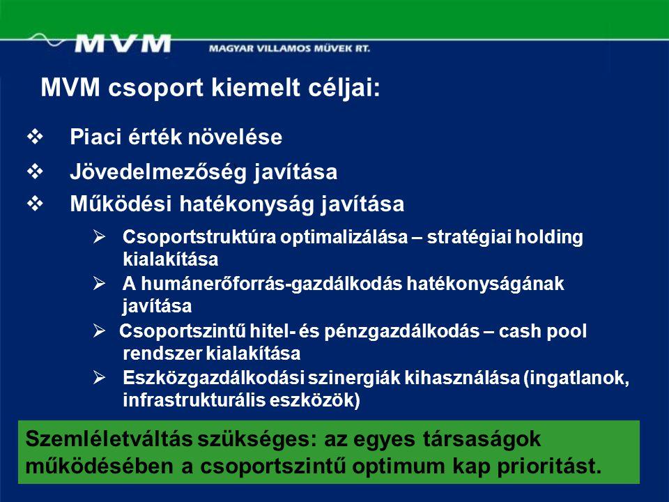 MVM csoport kiemelt céljai: