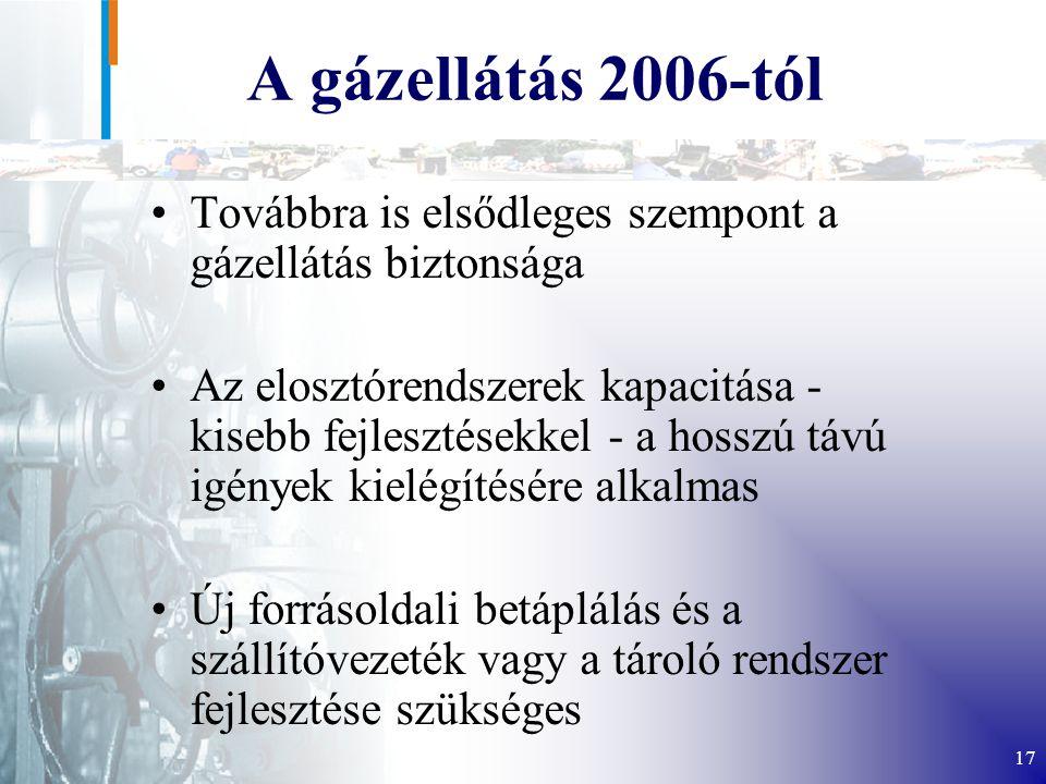 A gázellátás 2006-tól Továbbra is elsődleges szempont a gázellátás biztonsága.