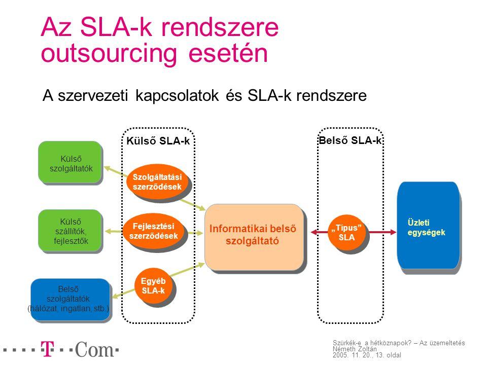 Az SLA-k rendszere outsourcing esetén