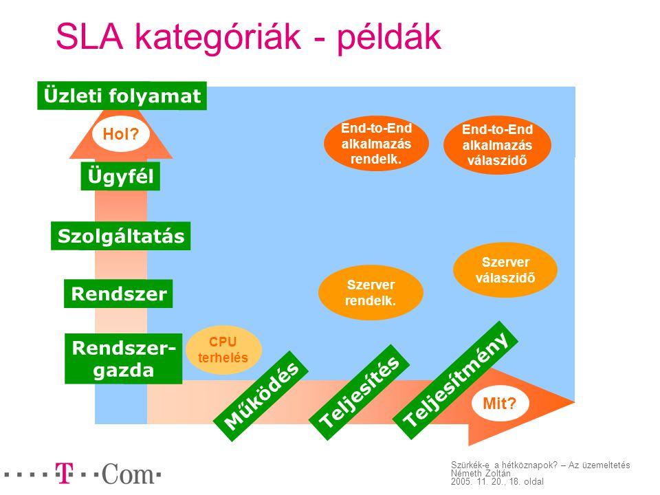 SLA kategóriák - példák