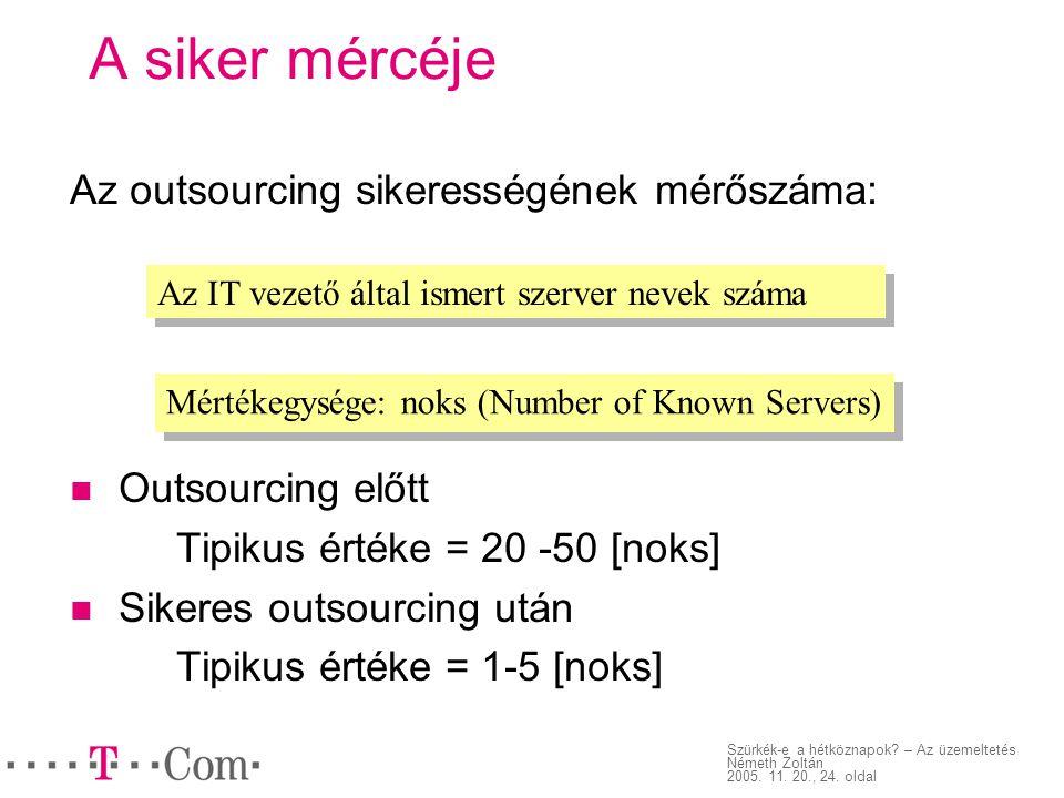 A siker mércéje Az outsourcing sikerességének mérőszáma: