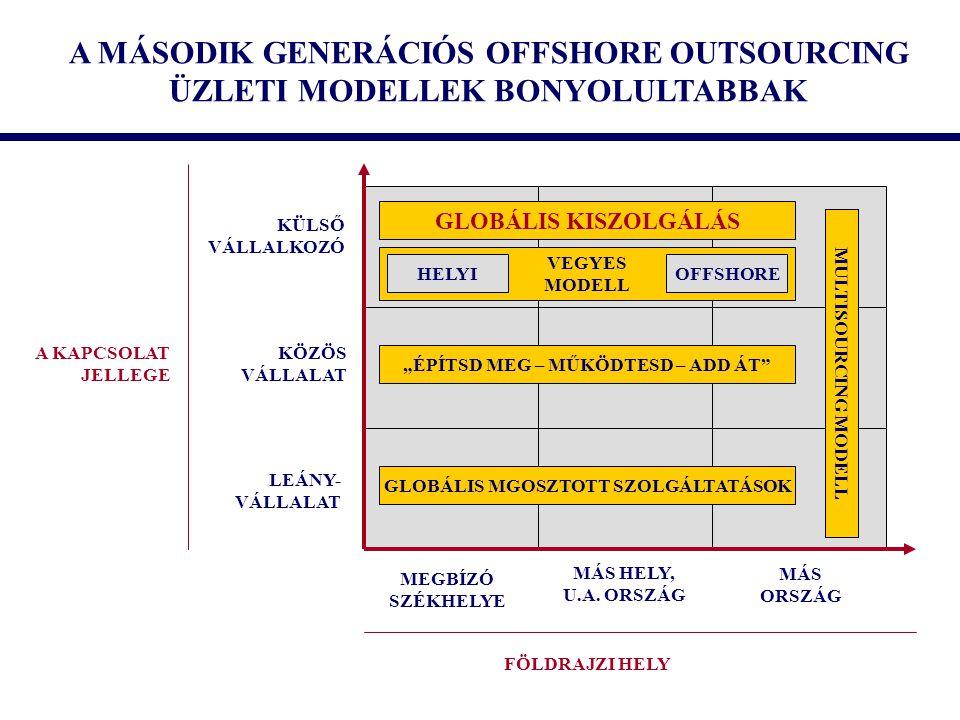 A MÁSODIK GENERÁCIÓS OFFSHORE OUTSOURCING