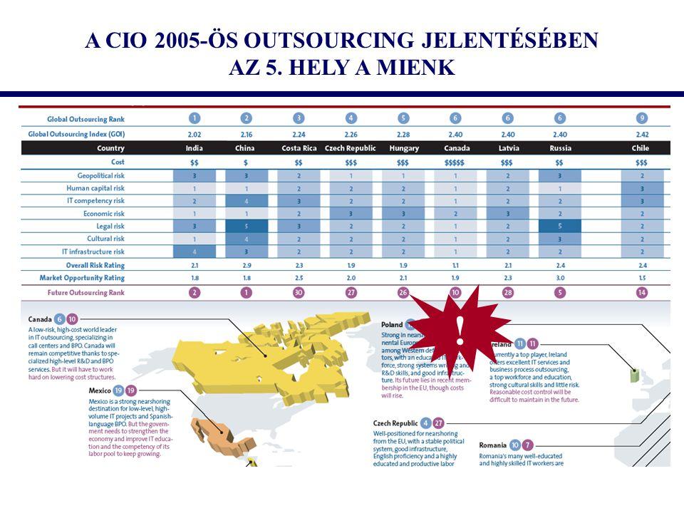 A CIO 2005-ÖS OUTSOURCING JELENTÉSÉBEN