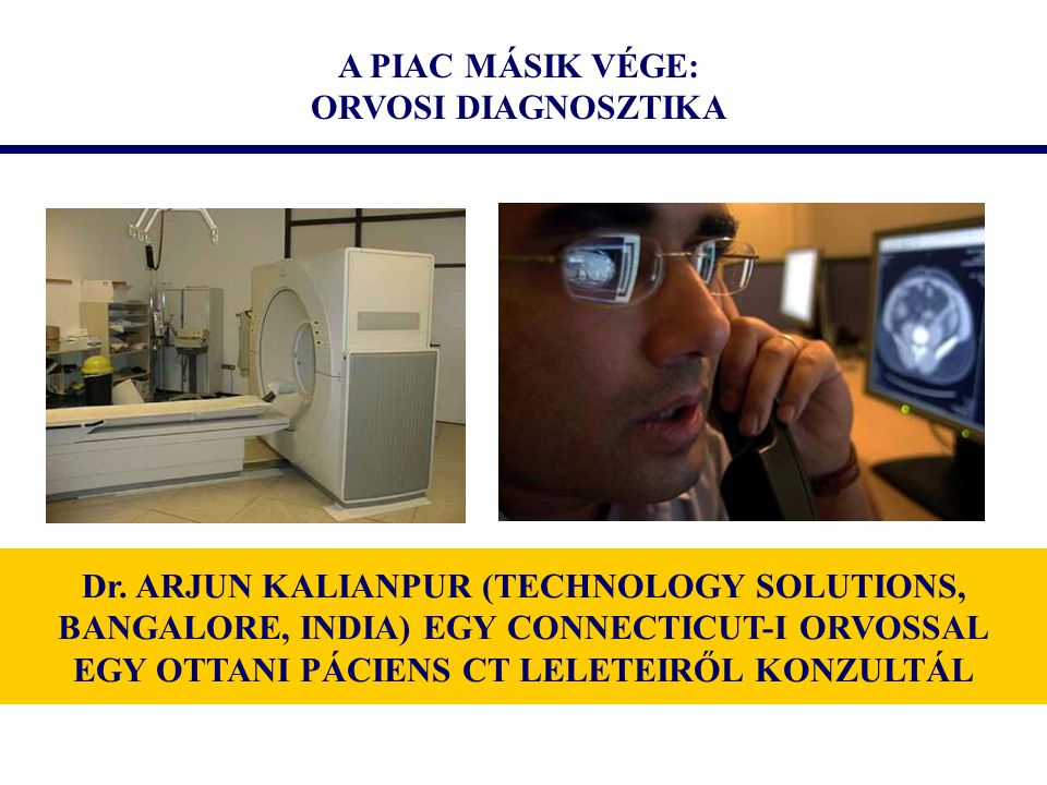 Dr. ARJUN KALIANPUR (TECHNOLOGY SOLUTIONS,